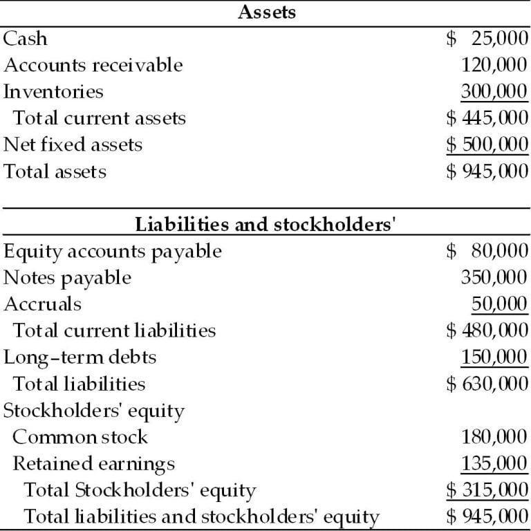 Cash Flow Per Share Calculation