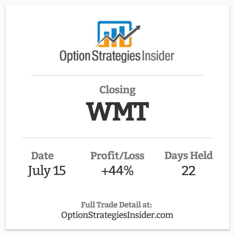 Difference Between Stock And Stock Option