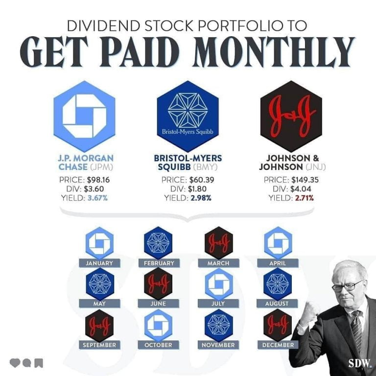 Investments That Pay Monthly