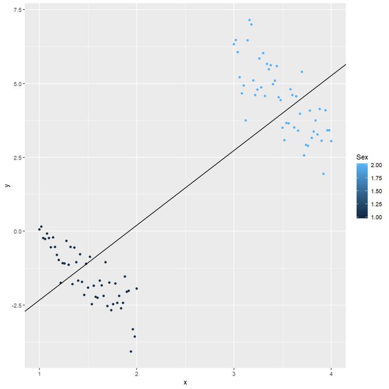 Least Squares Regression Line In Excel
