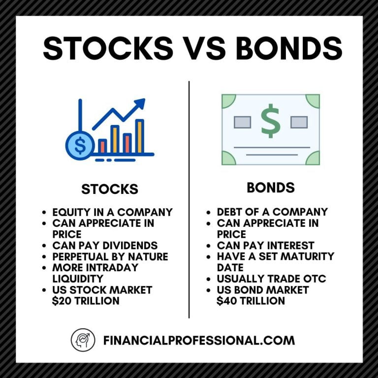 Money Market Vs Mutual Funds