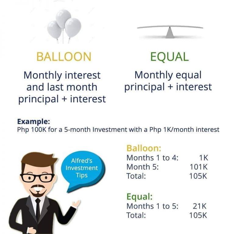 Mutual Fund Minimum Investment 1000