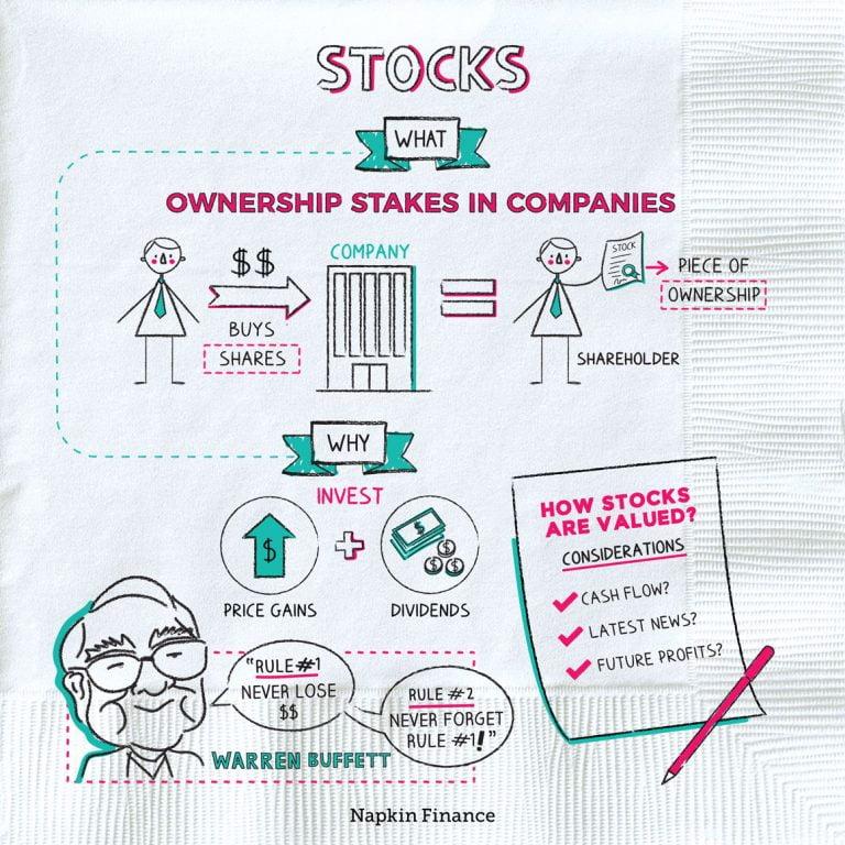 One Stock Retirement