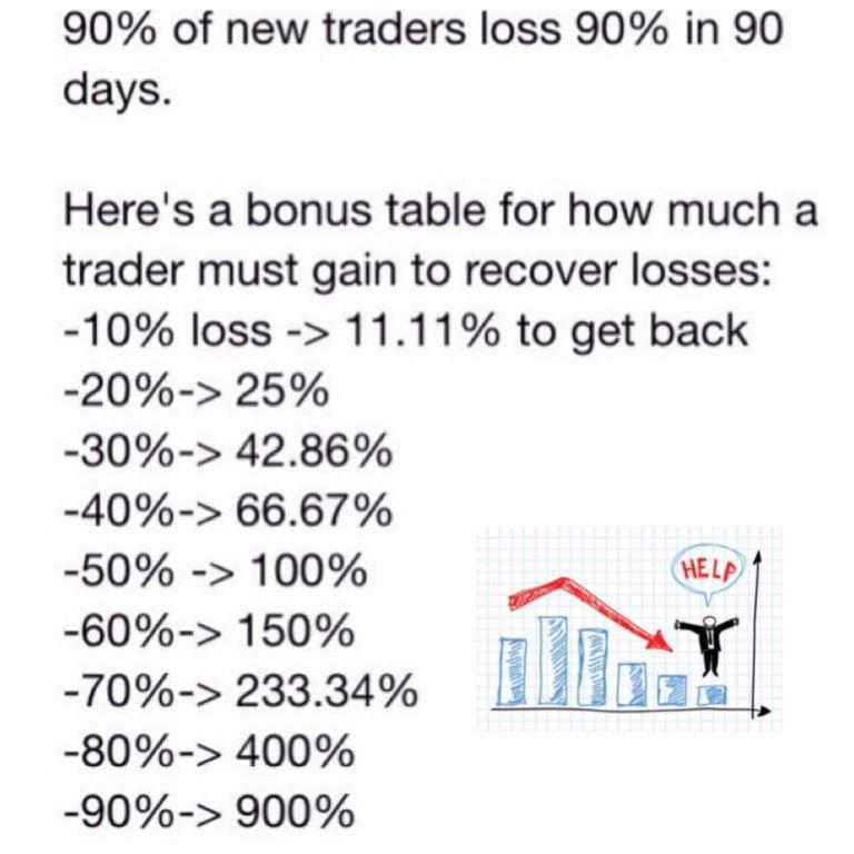 Stock Investing 2016