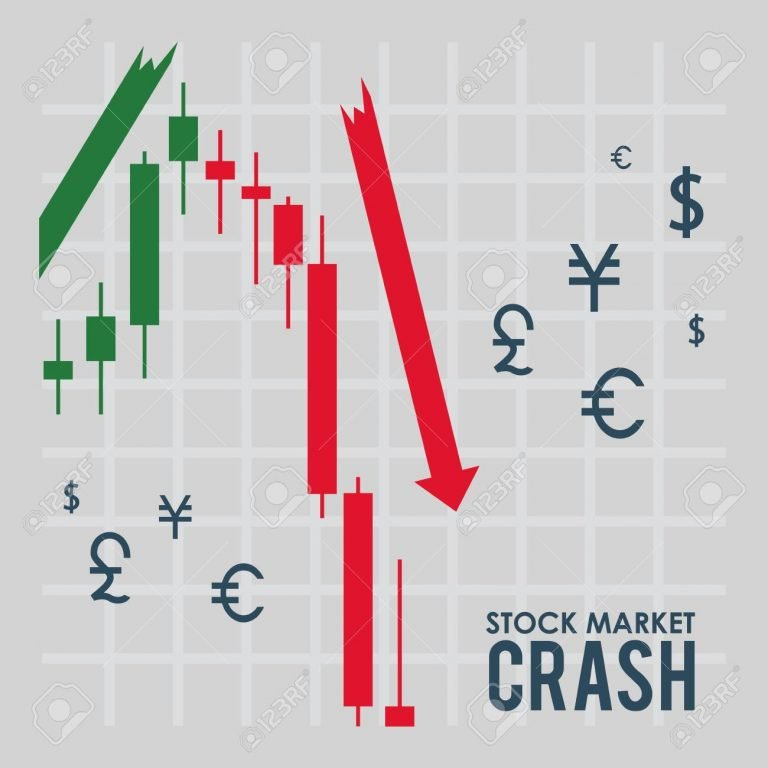 Stock Market Crash Videos
