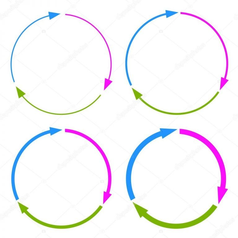 Three Circles Diagram