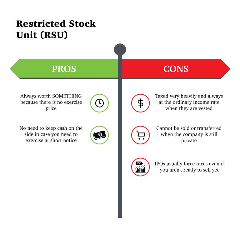 3 Types Of Stocks
