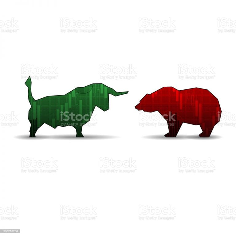 Are We In Bull Or Bear Market