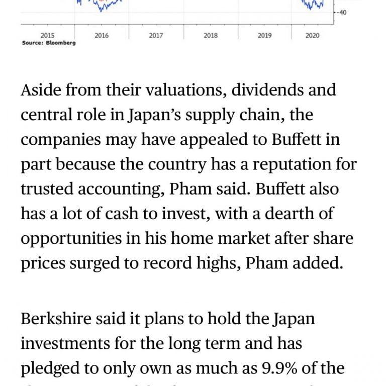 Buffett Letter 2020