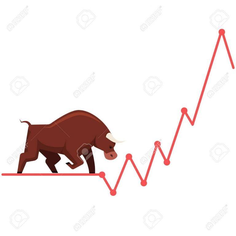 Bulls And Bears Stock