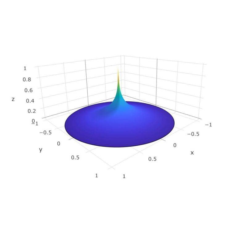 Cfd Flow Through Membrane