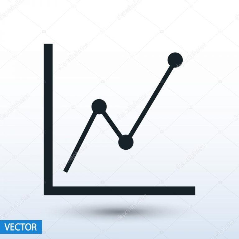 Dis Stock Forecast
