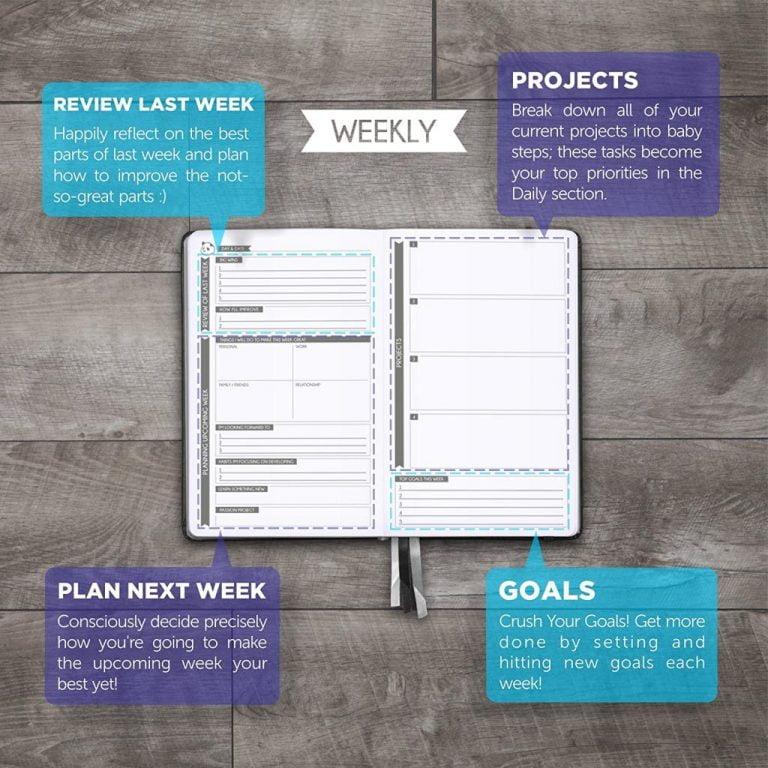 Setting Budget Goals