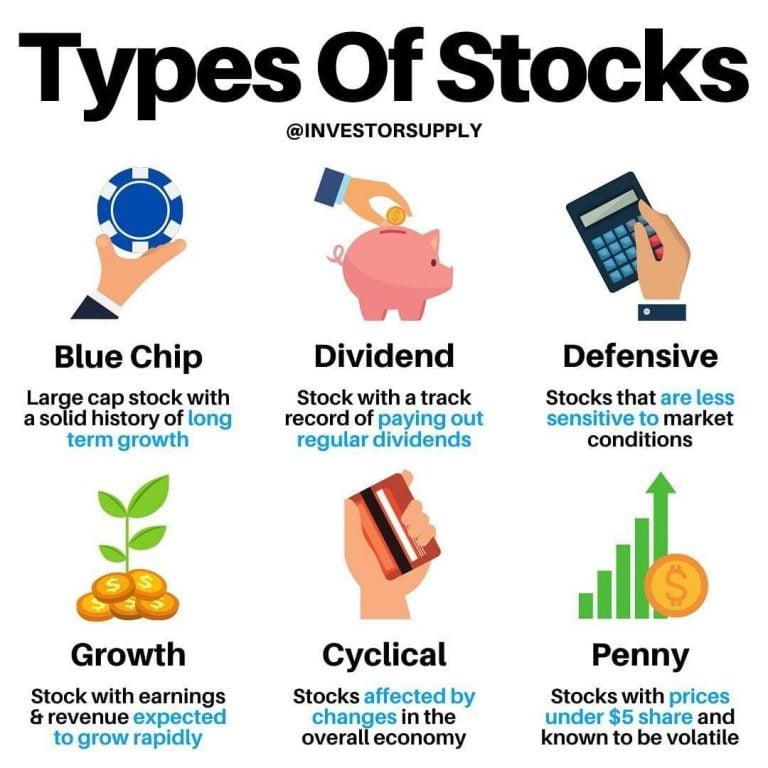 Types Stocks