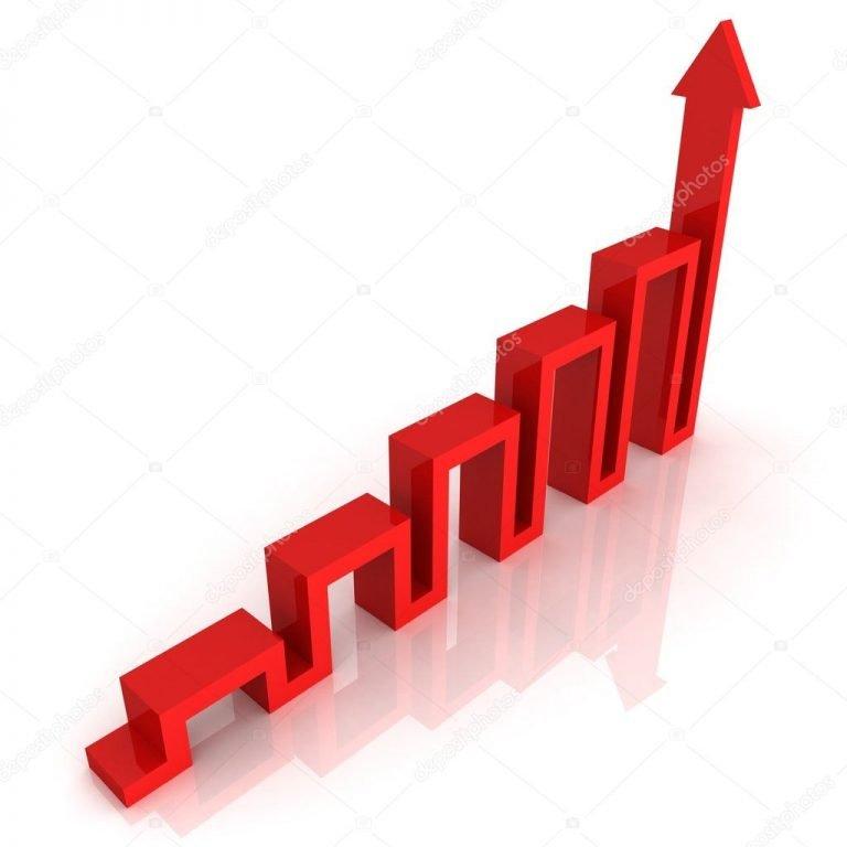 Volatility Market