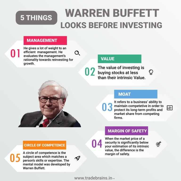 Warren Buffet Moat