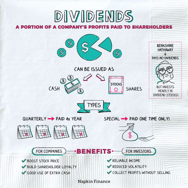 What Dividends