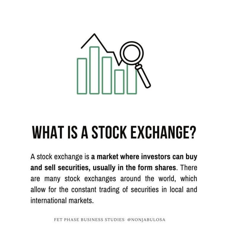 What Is The Definition Of Stock Market