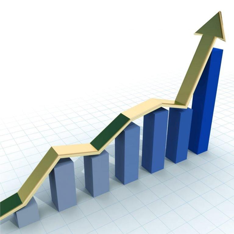 Dowjones Index