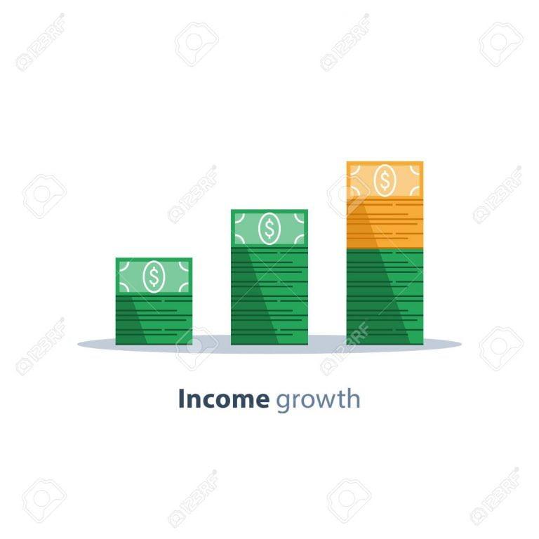 Investmen