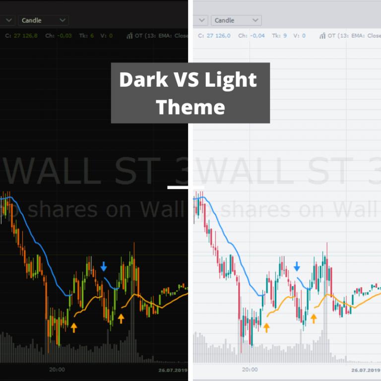 Stock Futures Live
