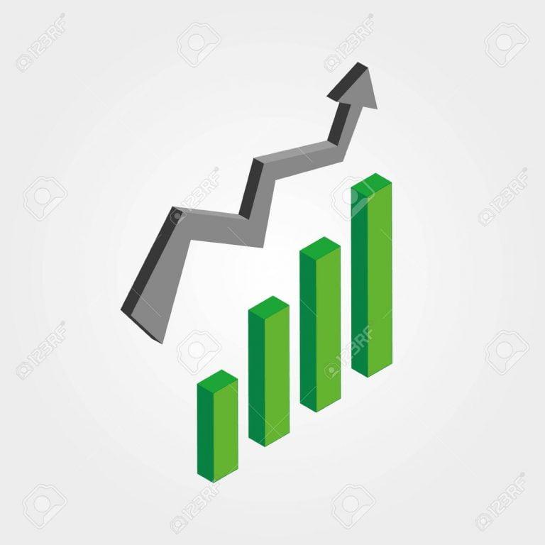 Stock Graphs