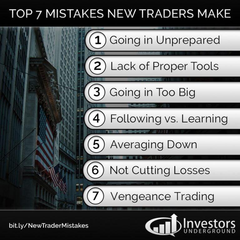Stock Market Learn