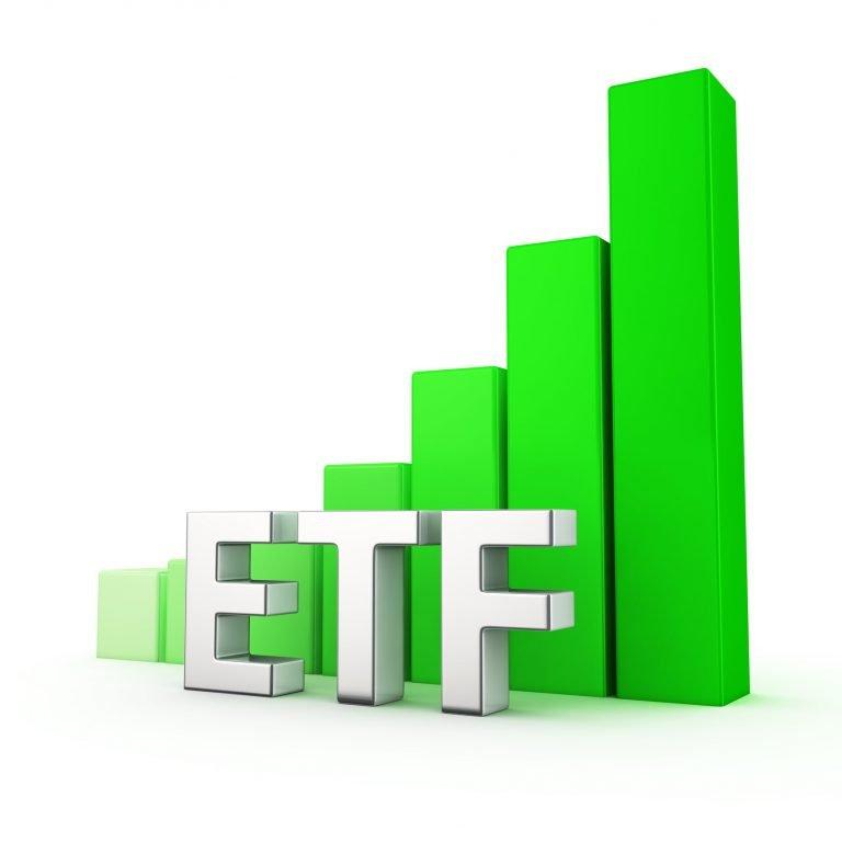 Total Stock Market Value